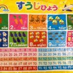 【100均】セリアのお風呂数字ポスターが素晴らしい!その他、数字学習に役に立ったものについて。
